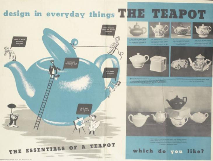 Design in Everyday Things - The Teapot Poster